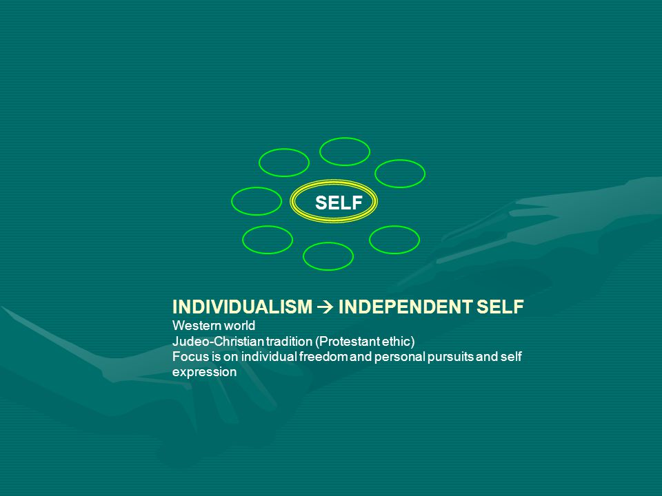 INDIVIDUALISM  INDEPENDENT SELF