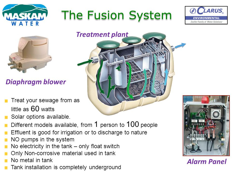 The Fusion System Treatment plant Diaphragm blower 2 3 1 Alarm Panel