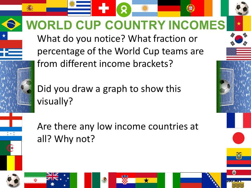 WORLD CUP COUNTRY INCOMES