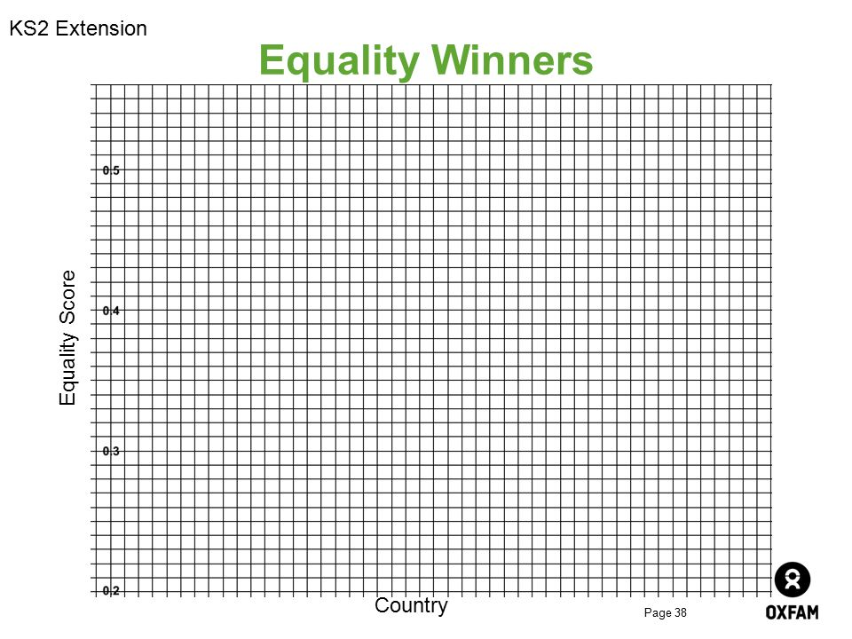 KS2 Extension Equality Winners Equality Score Country