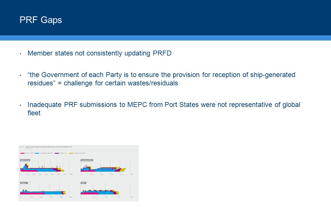 PRF Gaps Member states not consistently updating PRFD