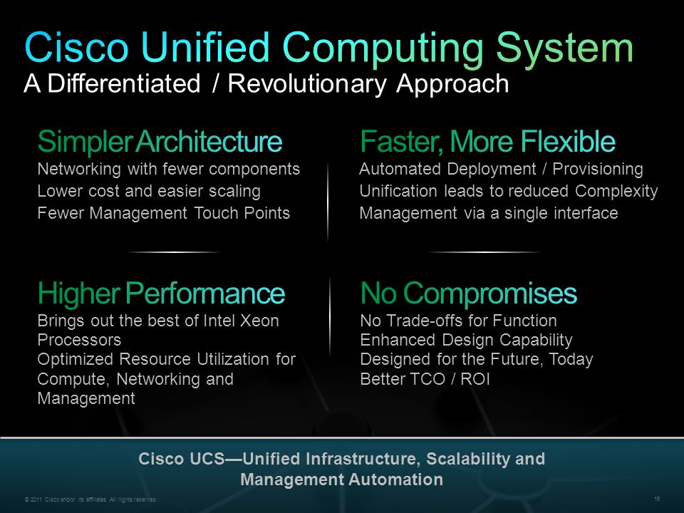 Cisco Unified Computing System A Differentiated / Revolutionary Approach