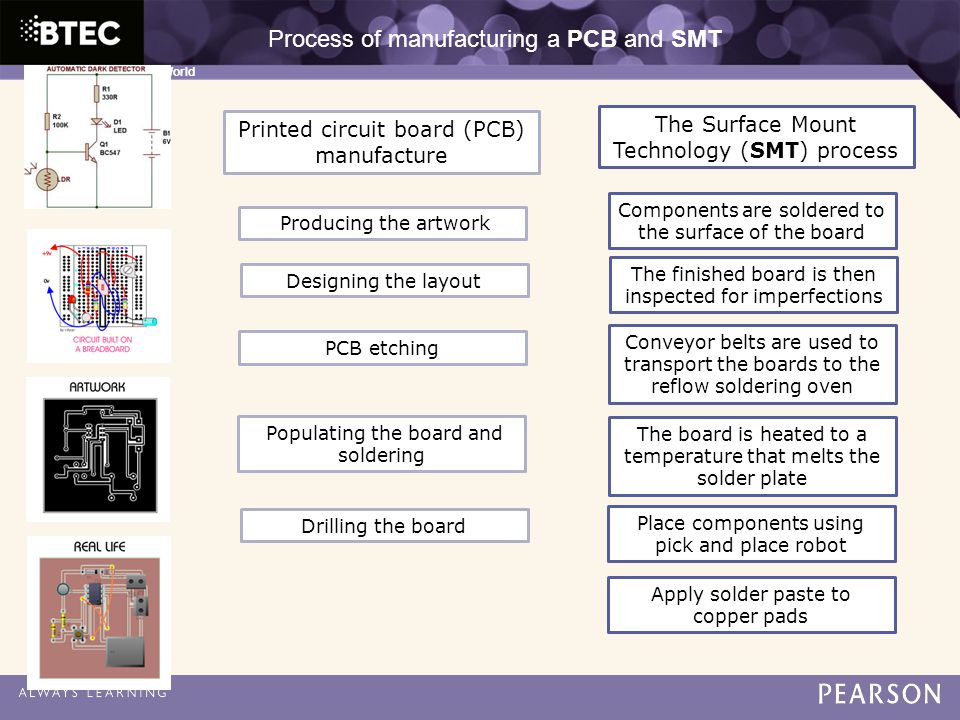 Process of manufacturing a PCB and SMT