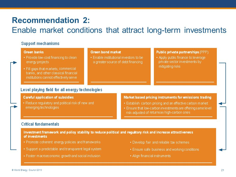 Recommendation 2: Enable market conditions that attract long-term investments