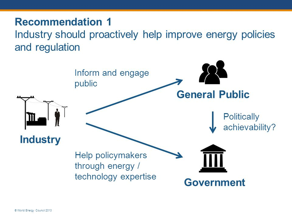 Recommendation 1 Industry should proactively help improve energy policies and regulation