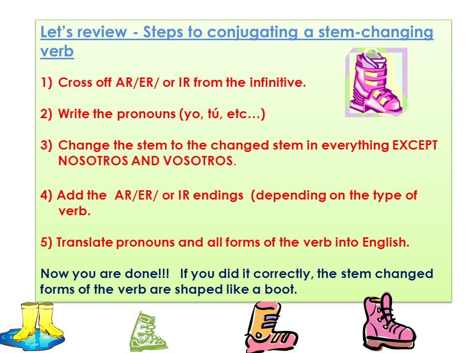 Let's review - Steps to conjugating a stem-changing verb