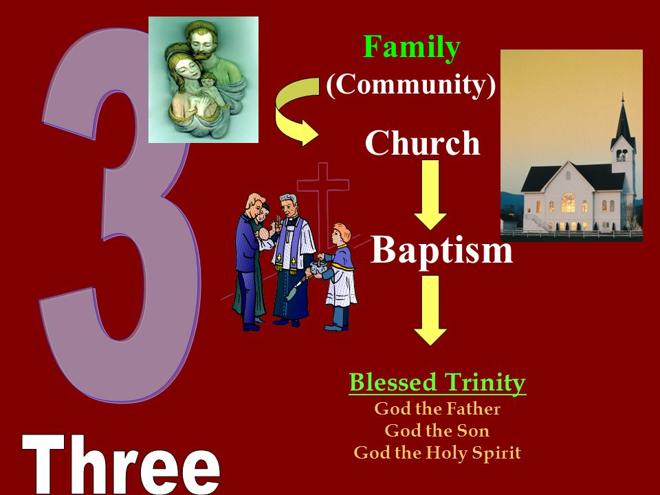 Baptism Church 3 Three Family (Community) Blessed Trinity