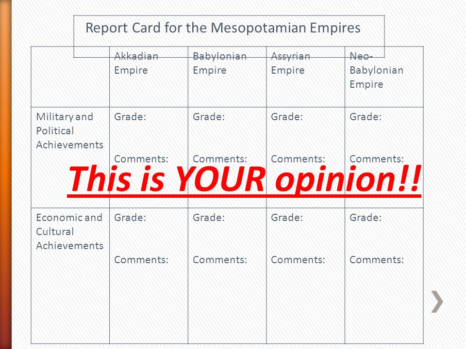 This is YOUR opinion!! Report Card for the Mesopotamian Empires