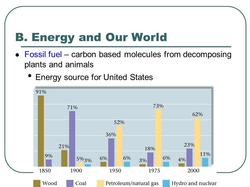 B. Energy and Our World Fossil fuel – carbon based molecules from decomposing plants and animals.