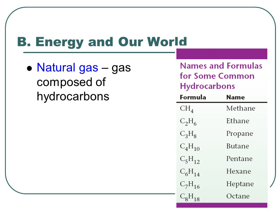 B. Energy and Our World Natural gas – gas composed of hydrocarbons