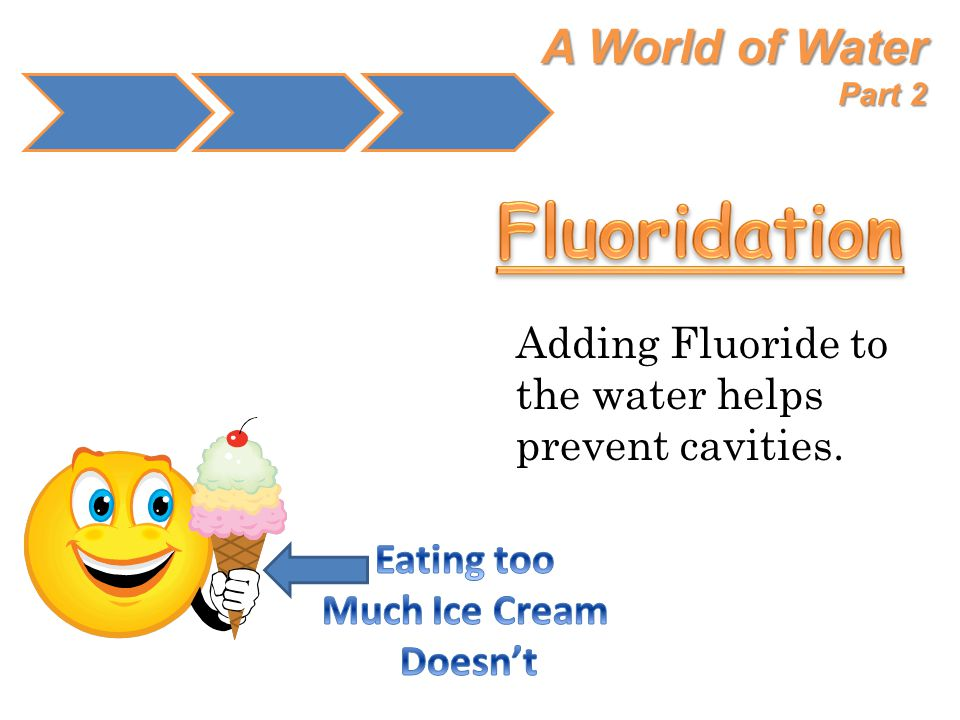 Fluoridation A World of Water Part 2