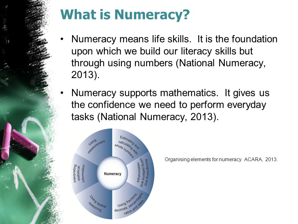 What is Numeracy