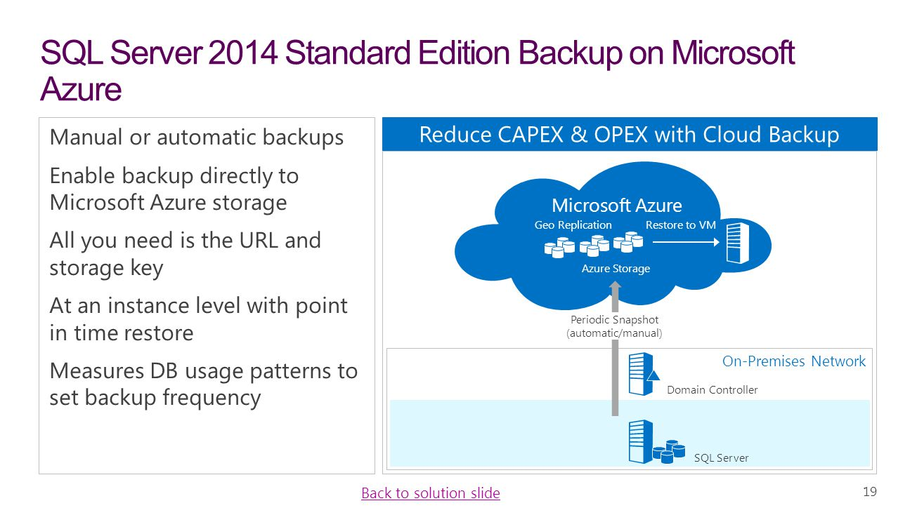 SQL Server 2014 Standard Edition Backup on Microsoft Azure