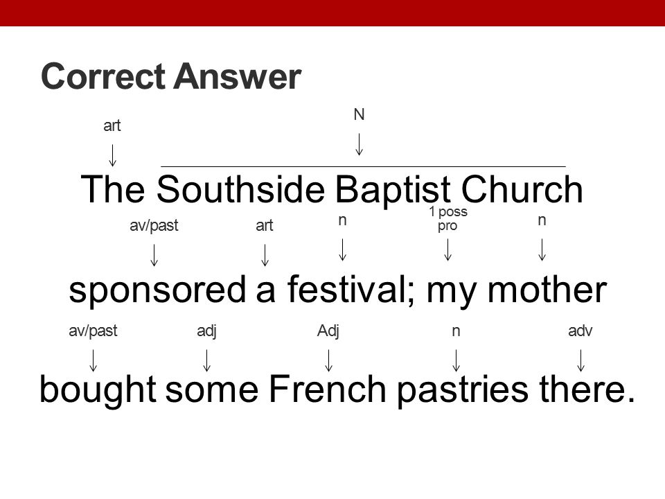 Correct Answer N. art. The Southside Baptist Church sponsored a festival; my mother bought some French pastries there.