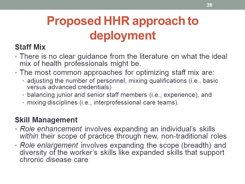 Proposed HHR approach to deployment