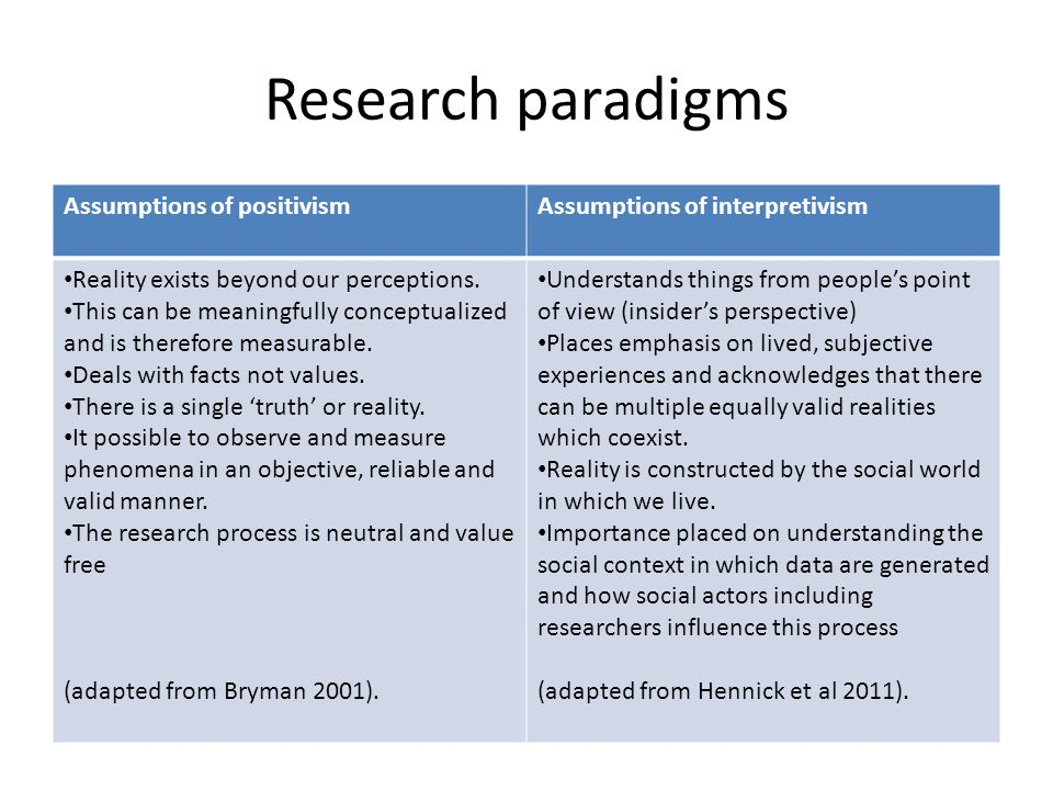 Research paradigms Assumptions of positivism