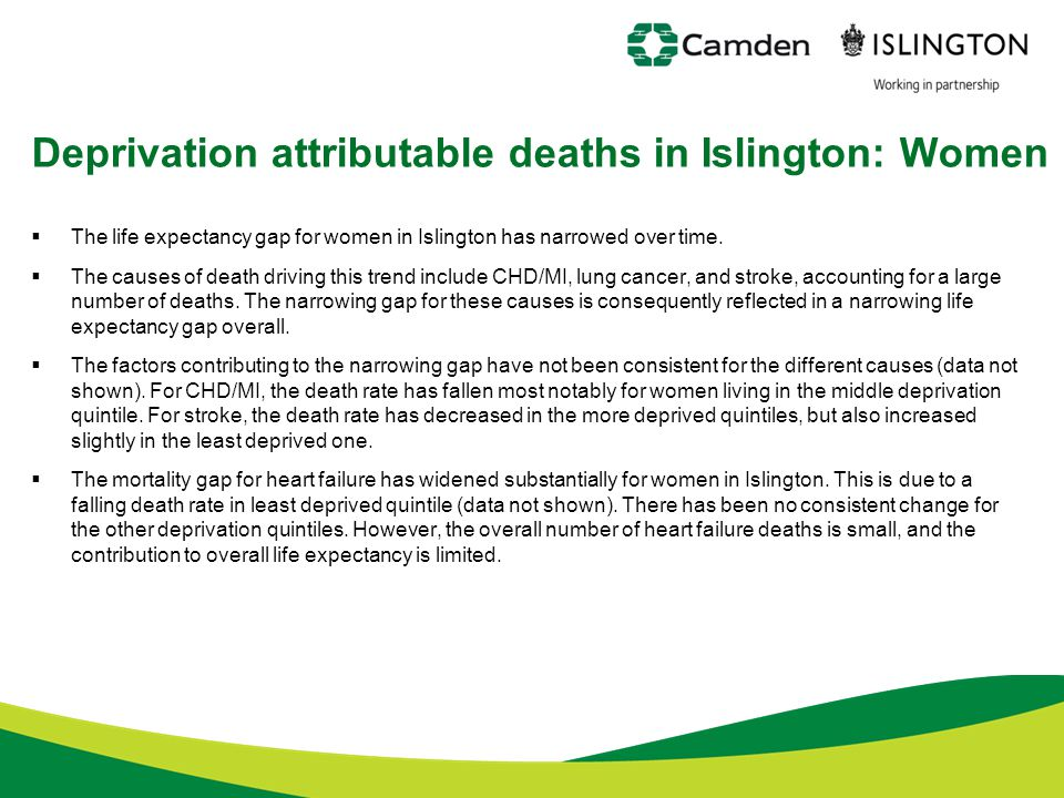 Deprivation attributable deaths in Islington: Women