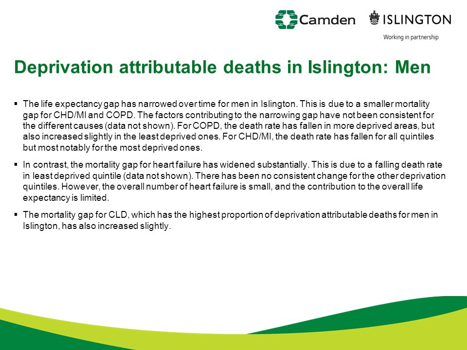 Deprivation attributable deaths in Islington: Men