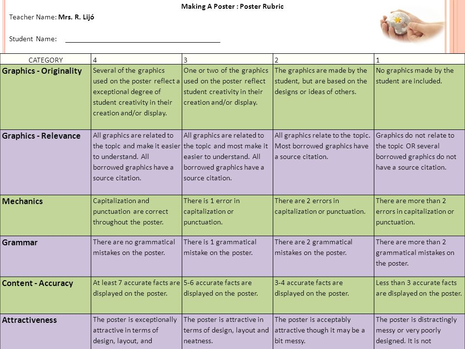 Making A Poster : Poster Rubric