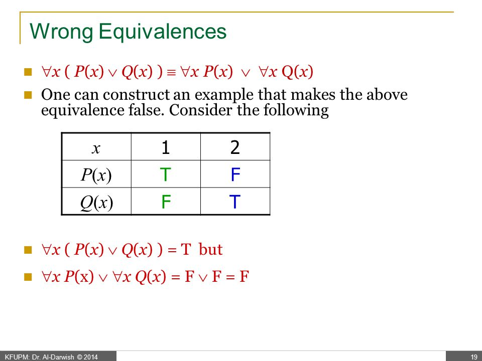 Wrong Equivalences ( x P(x) )  Q(x)  x ( P(x)  Q(x) )