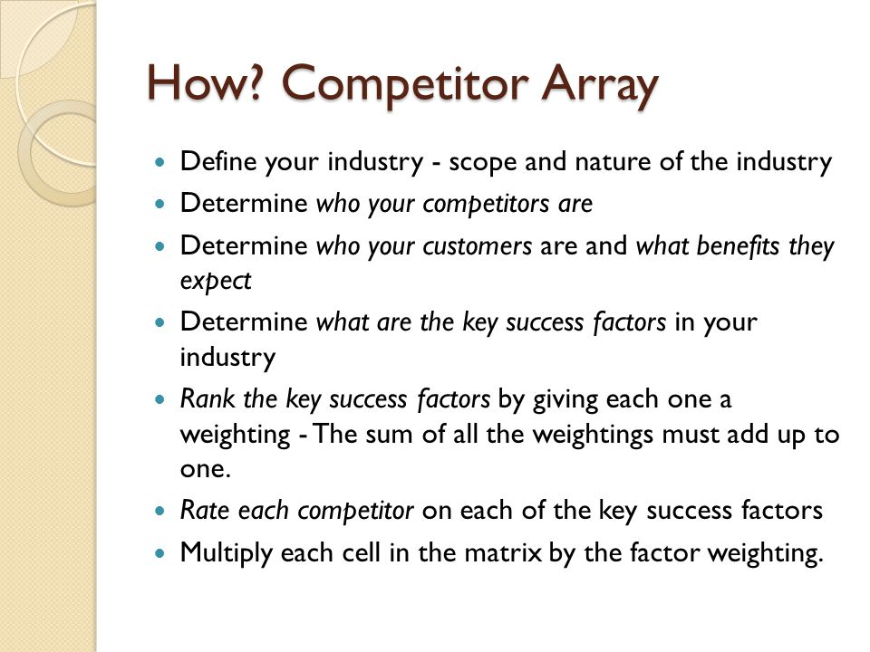 How Competitor Array Define your industry - scope and nature of the industry. Determine who your competitors are.