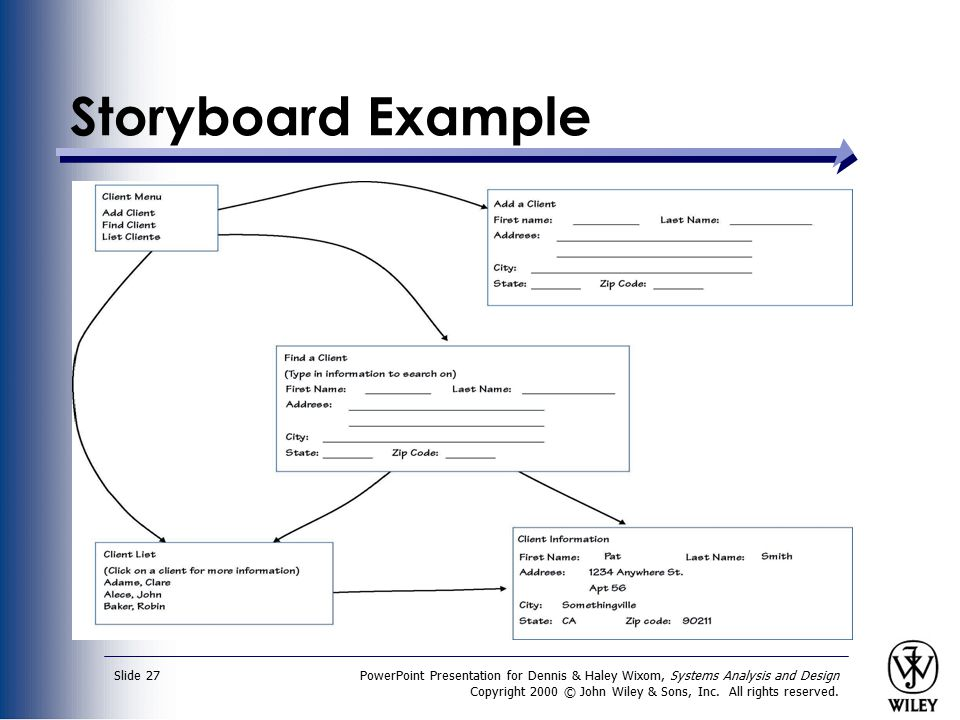 Storyboard Example PowerPoint Presentation for Dennis & Haley Wixom, Systems Analysis and Design.