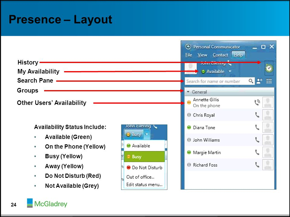 Presence – Layout History My Availability Search Pane Groups