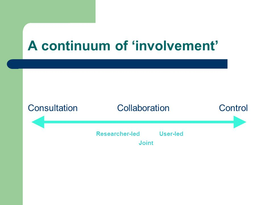 A continuum of 'involvement'