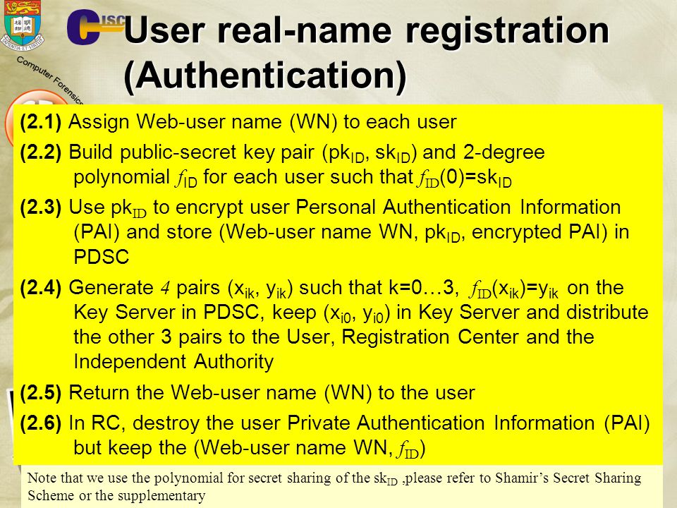 User real-name registration (Authentication)