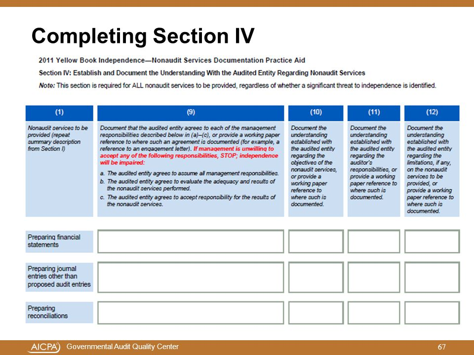 Completing Section IV
