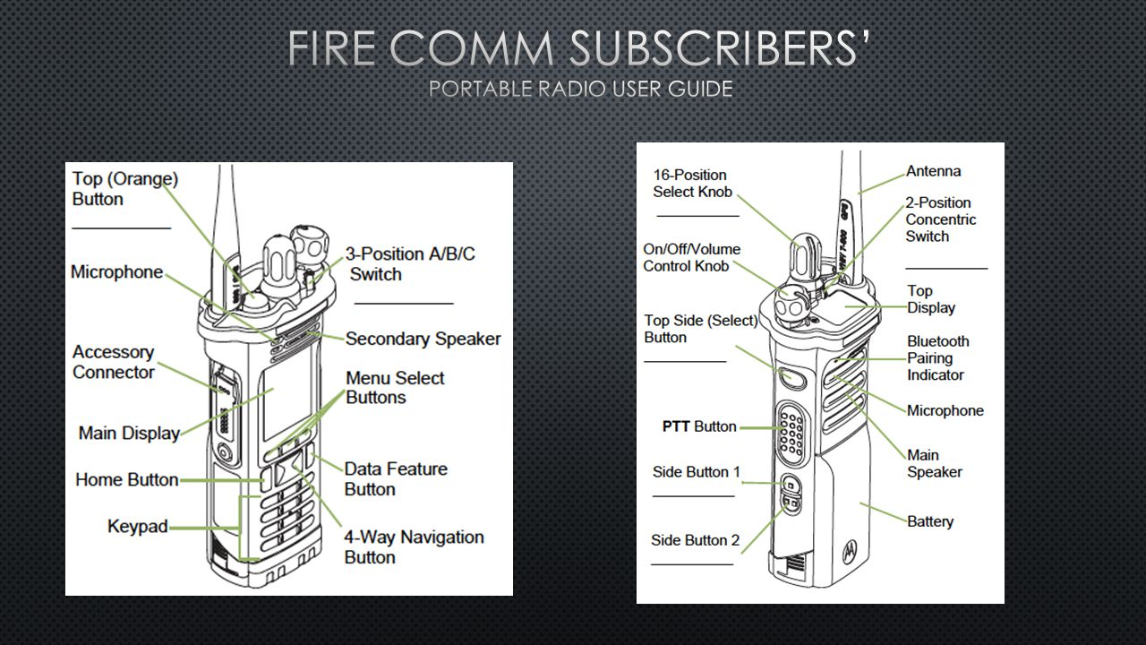 FIRE COMM Subscribers' Portable Radio user guide - ppt video