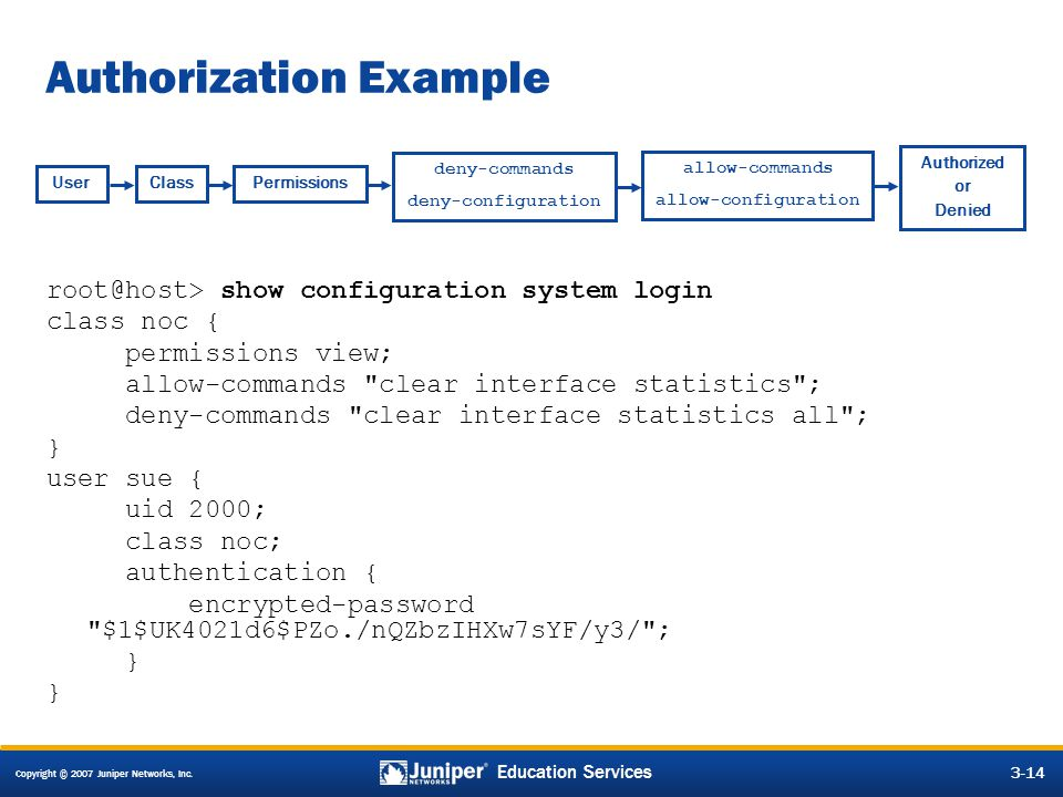 Authorization Example