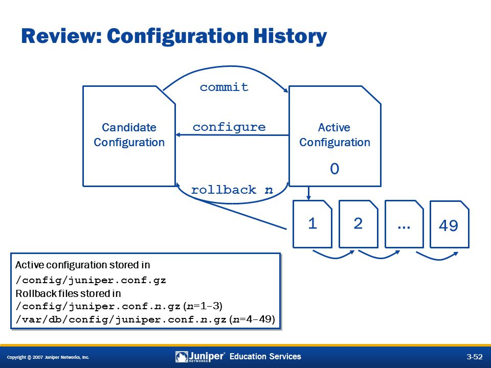 Review: Configuration History