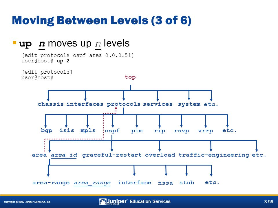 Moving Between Levels (3 of 6)