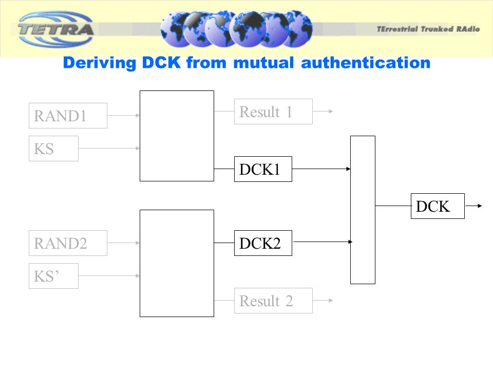 Deriving DCK from mutual authentication