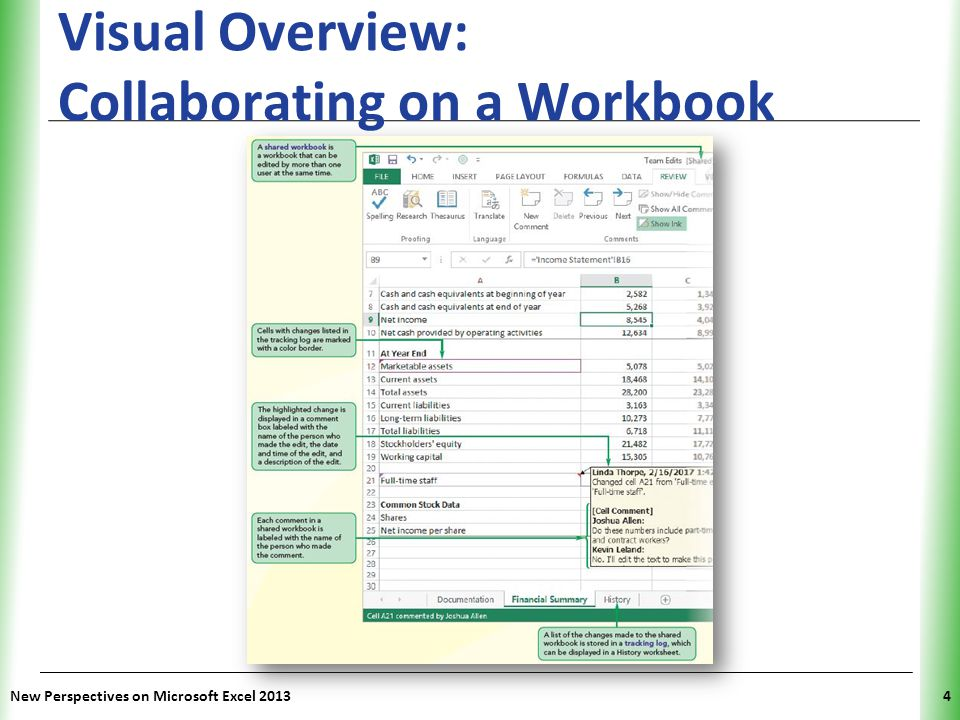 Visual Overview: Collaborating on a Workbook