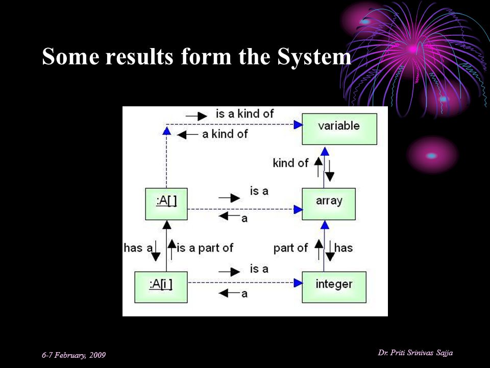 Some results form the System