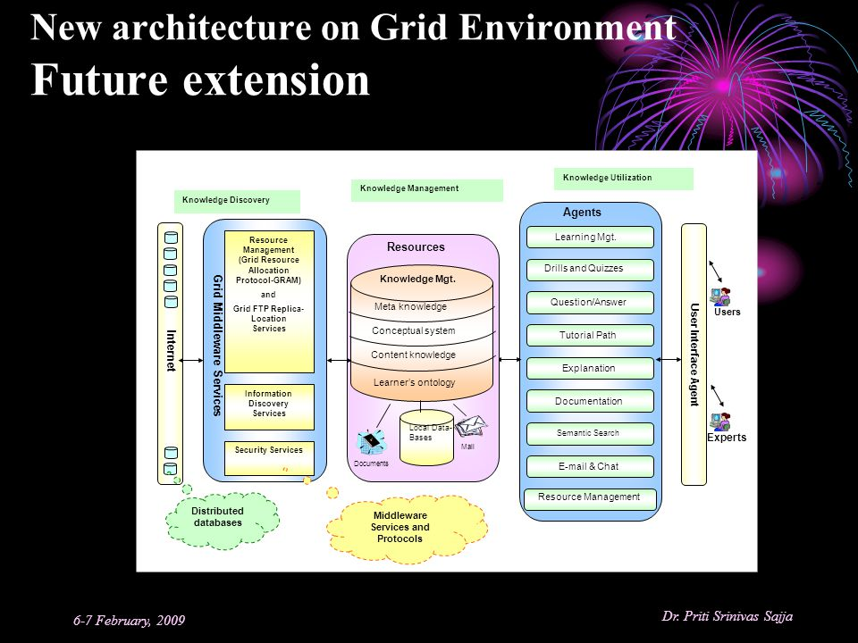 New architecture on Grid Environment Future extension