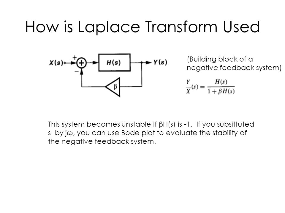 How is Laplace Transform Used