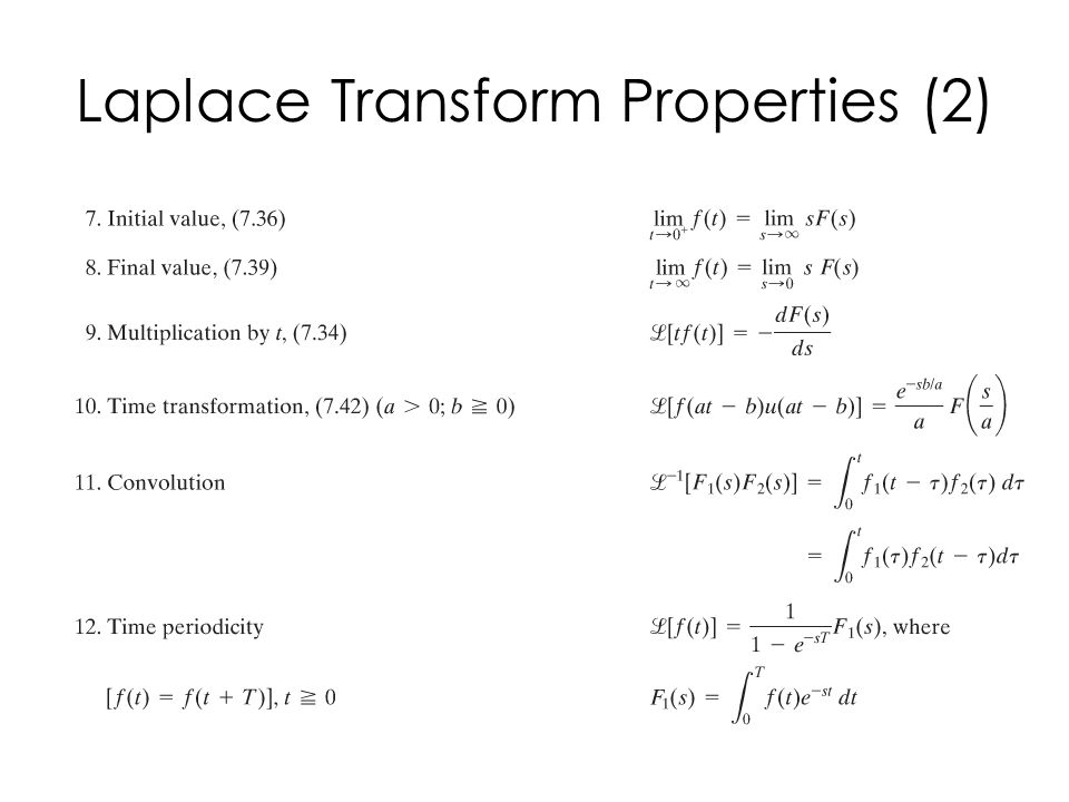 Laplace Transform Properties (2)