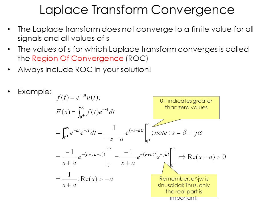 Laplace Transform Convergence