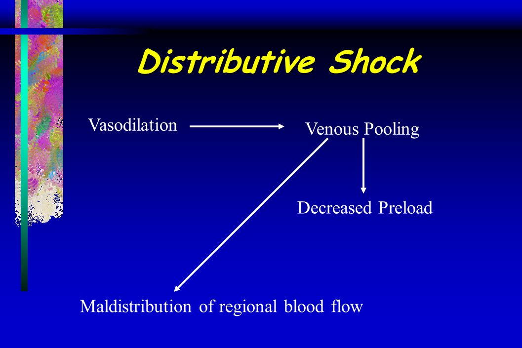 Distributive Shock Vasodilation Venous Pooling Decreased Preload