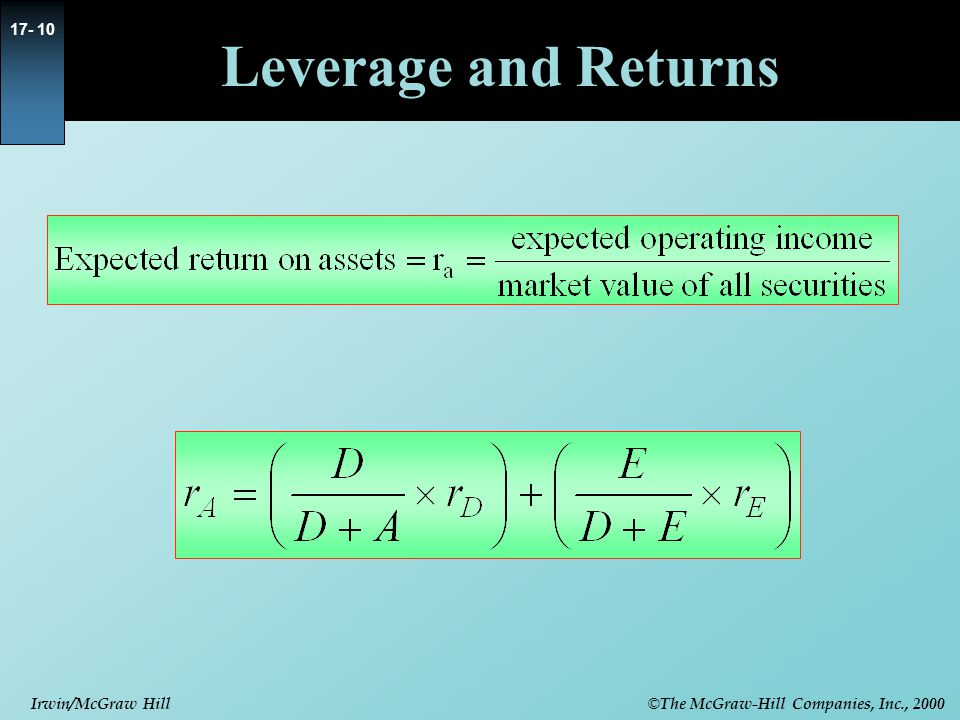 Leverage and Returns