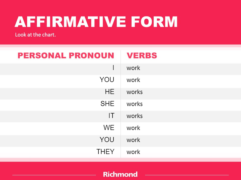 AFFIRMATIVE FORM PERSONAL PRONOUN VERBS I YOU HE SHE IT WE THEY work