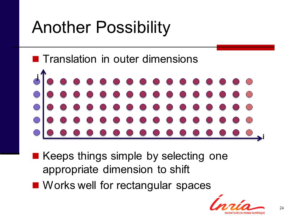 Another Possibility Translation in outer dimensions