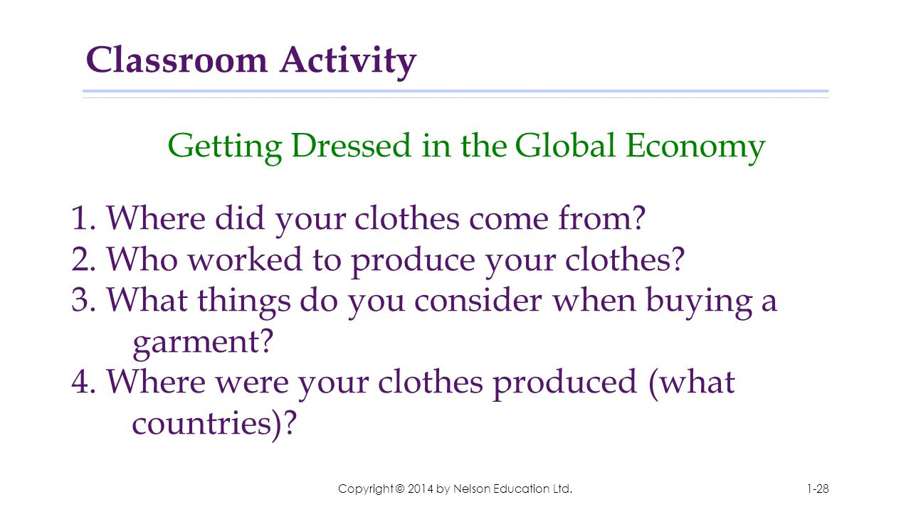 Classroom Activity Getting Dressed in the Global Economy