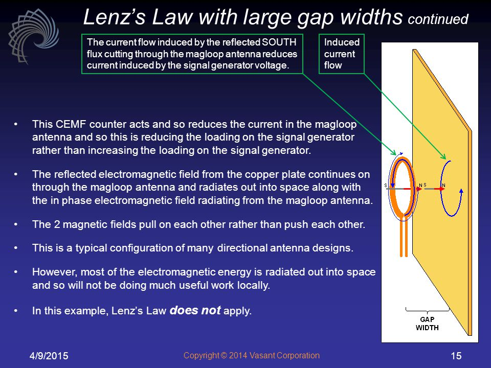 Lenz's Law with large gap widths continued