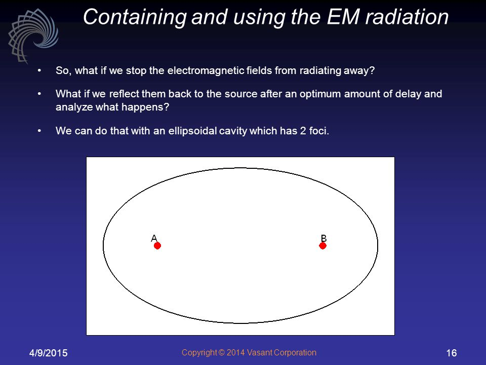 Containing and using the EM radiation
