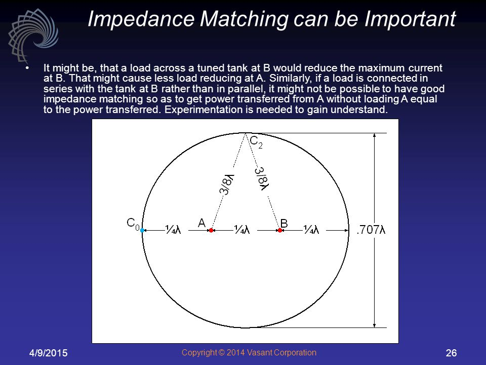 Impedance Matching can be Important