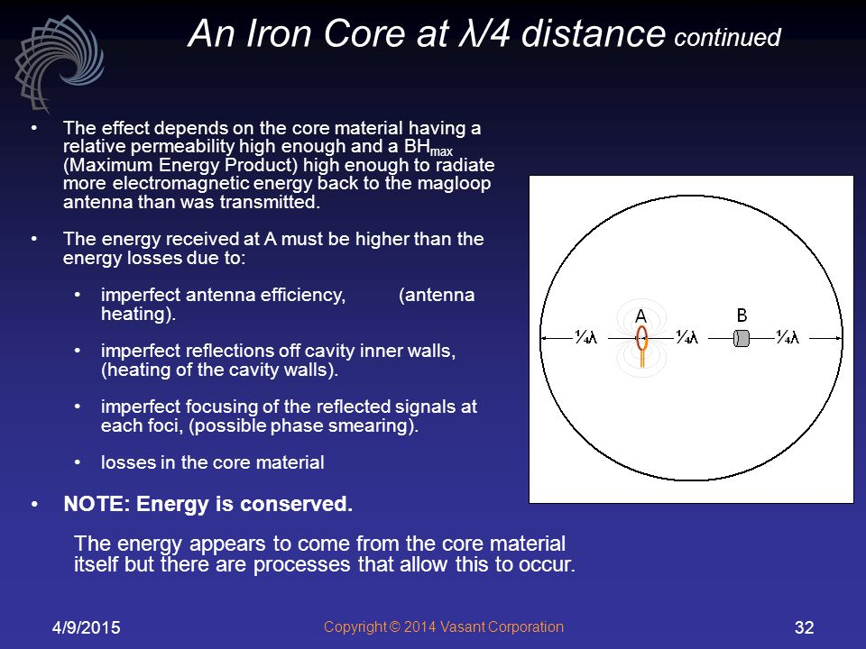 An Iron Core at λ/4 distance continued